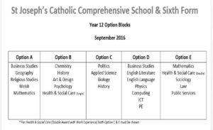 Year 12 Option Blocks 2016